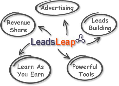 leadsleap review